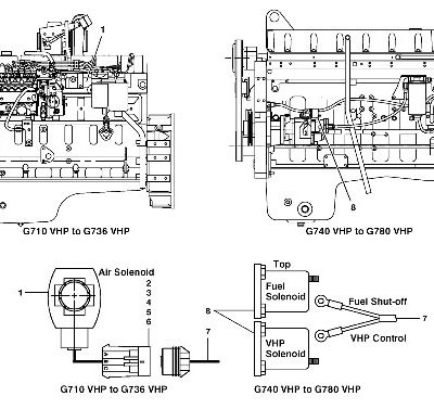 Двигатель для автогрейдера VOLVO